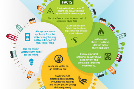 Home Safety Tips from JR Wood Infographic