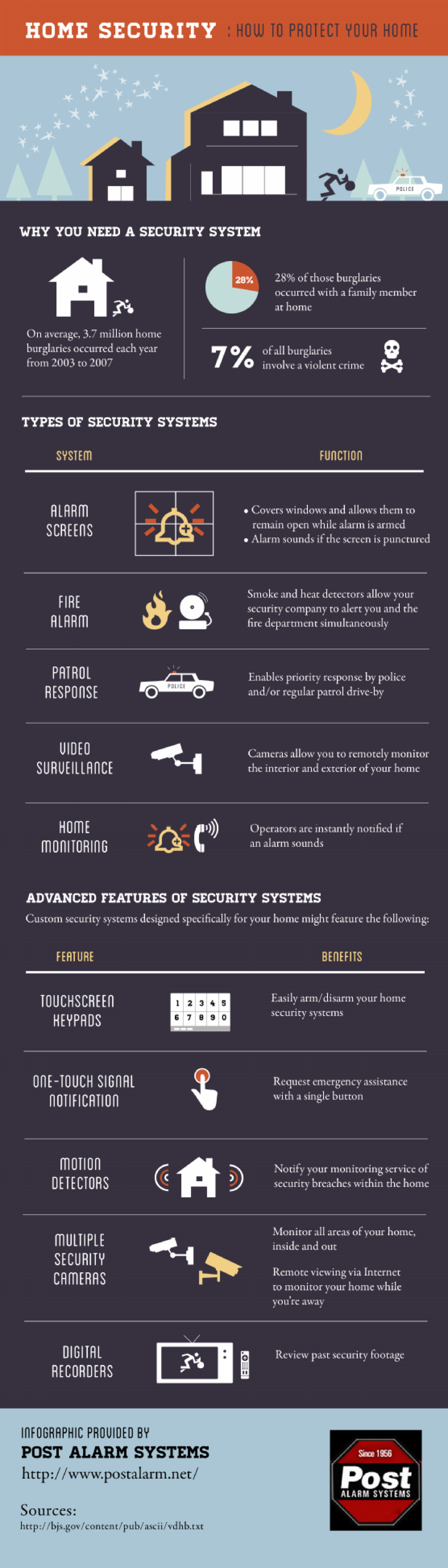 Home Security: How to Protect Your Home Infographic