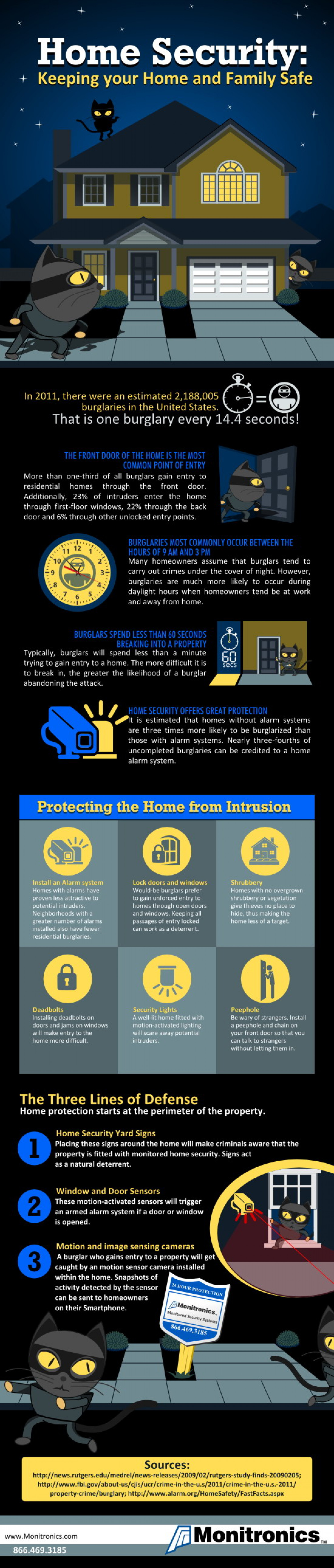 Home Security: Keeping your Home and Family Safe Infographic
