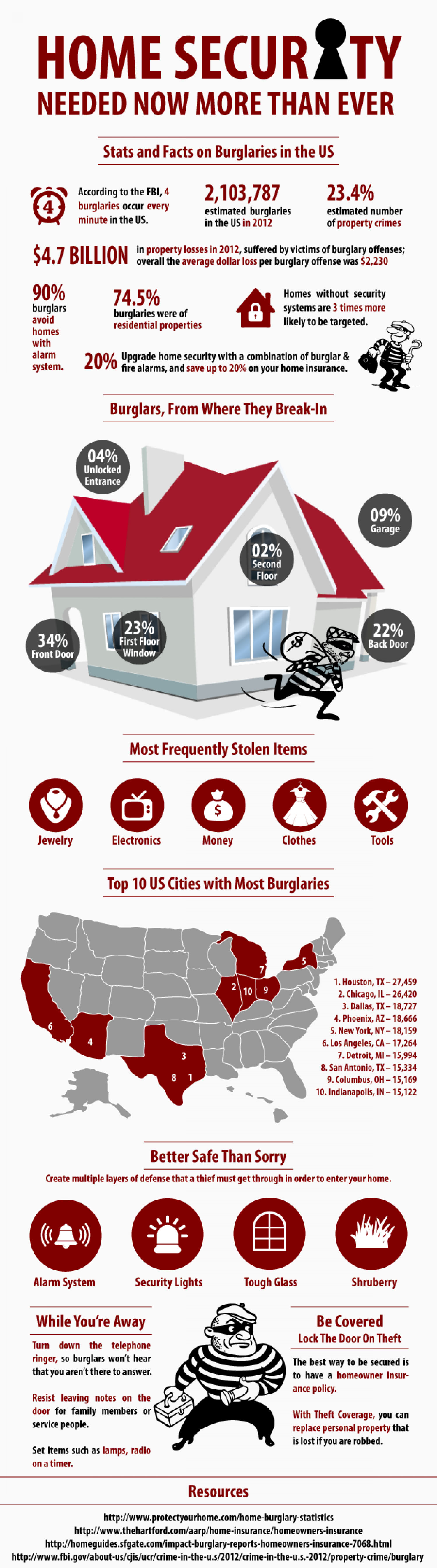 Home Security Needed now More Than Ever Infographic