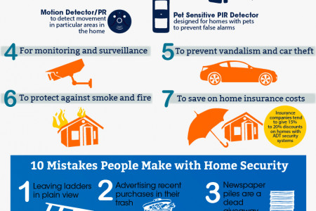 Home Security Systems: The Ideal Deterrents for Burglars Infographic