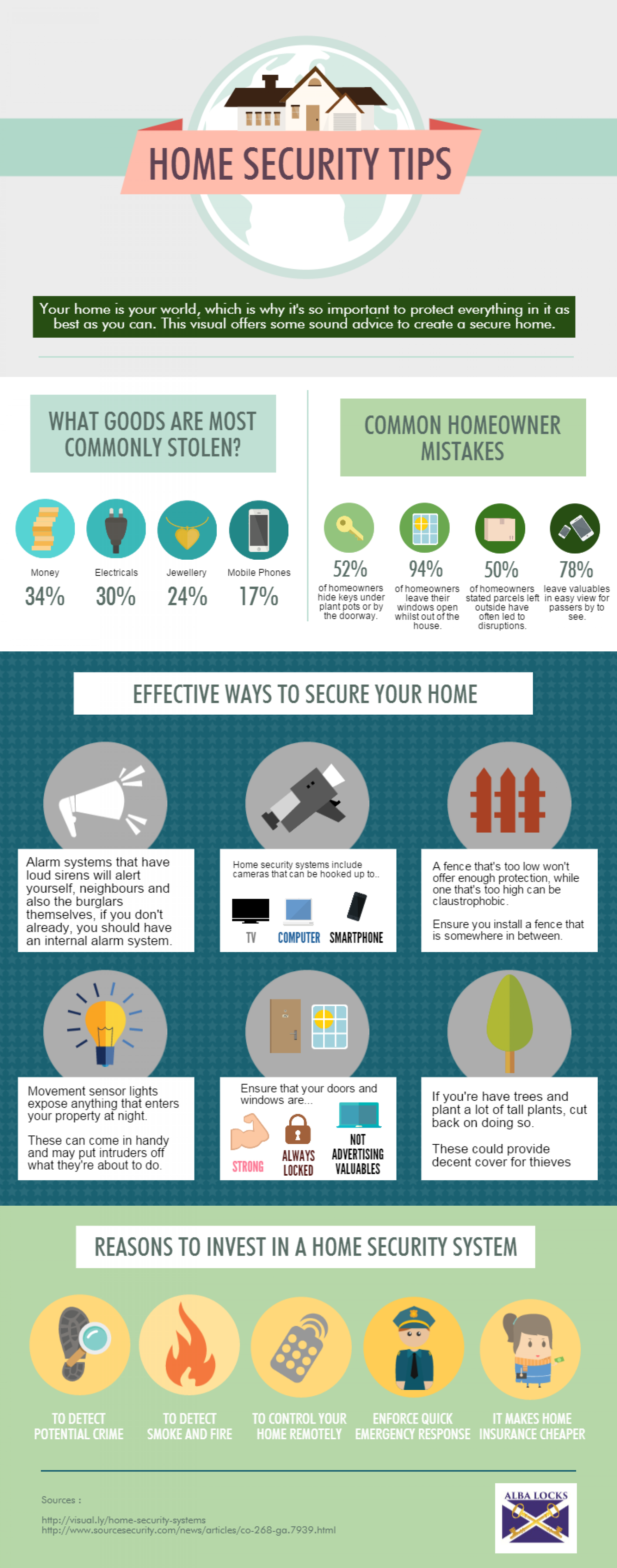 Home security tips how best to secure your house for Best security for your home
