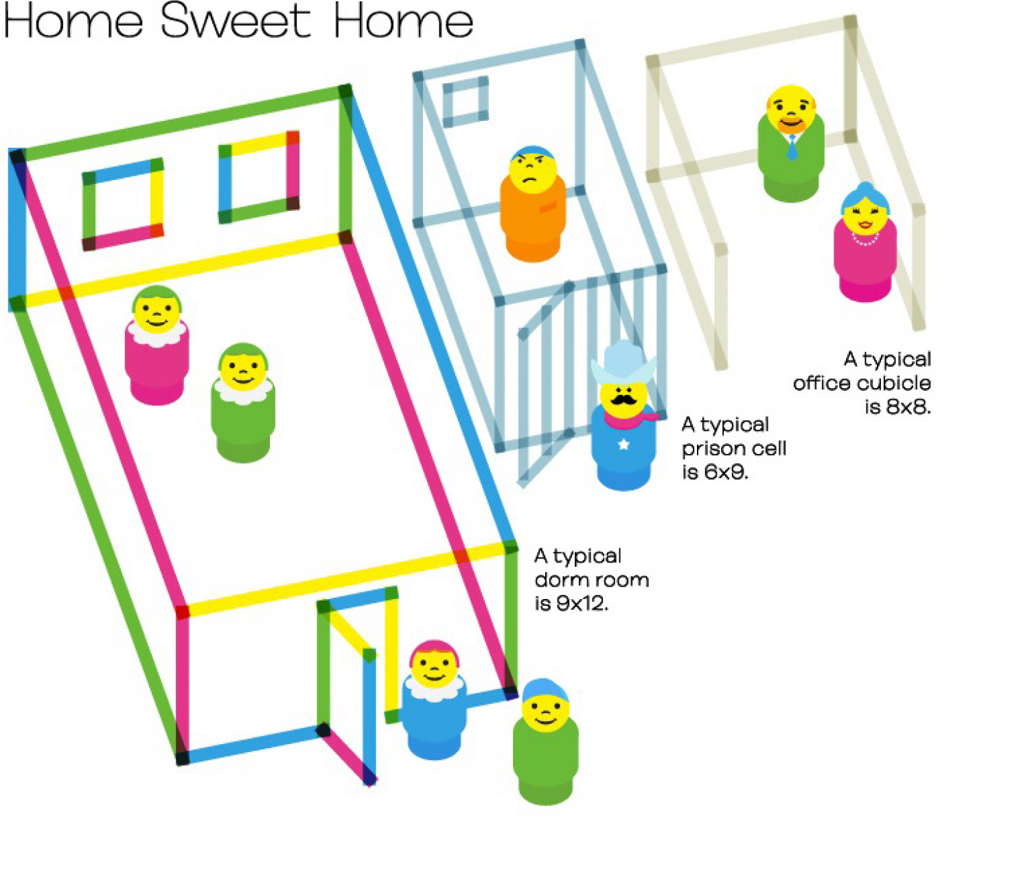 Home Sweet Home/Dorm Sweet Dorm Infographic