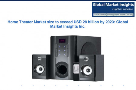 Home Theater Market size to reach USD 28 billion by 2023 Infographic
