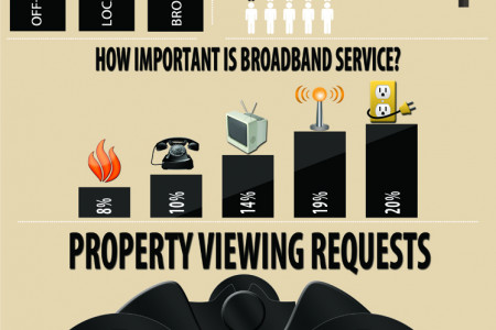 Homebuyers and broadband Infographic
