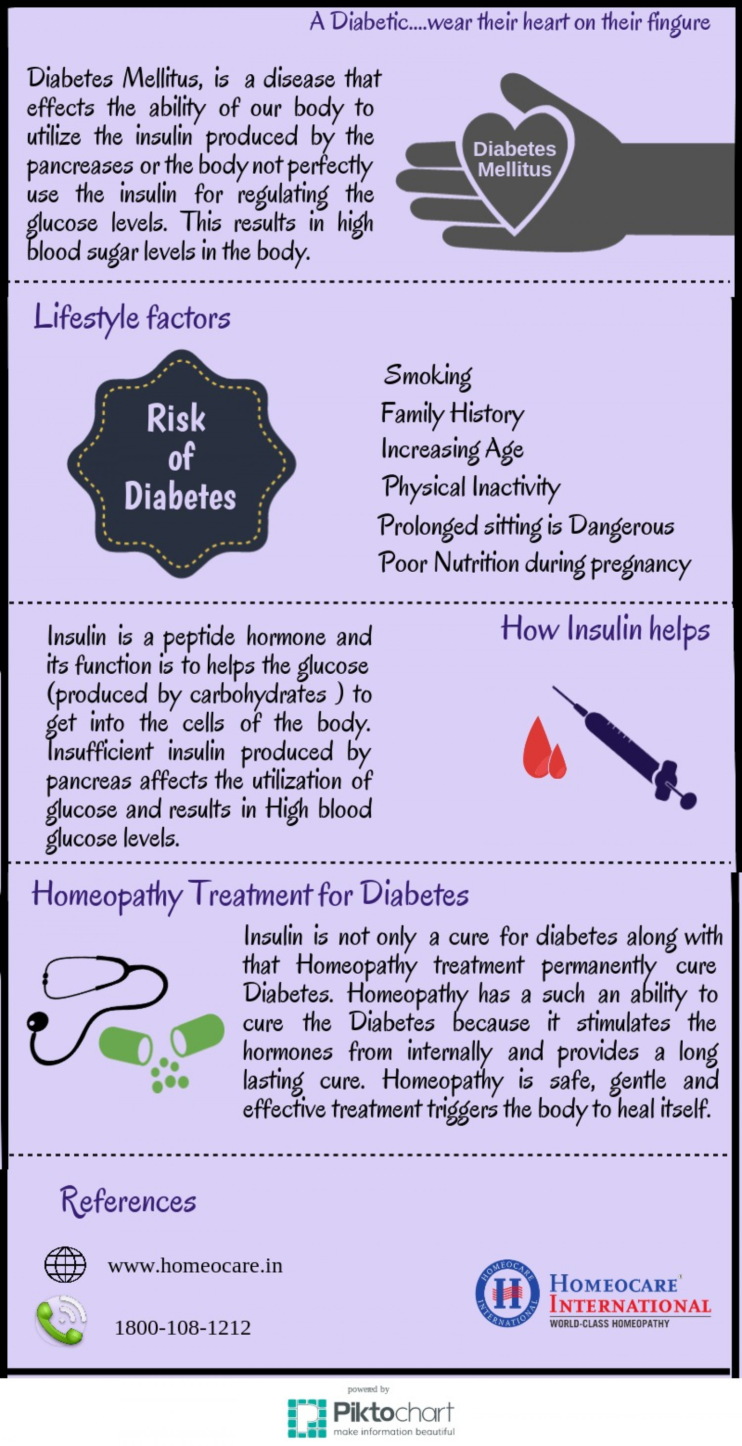Homeopathy cure for diabetes  Infographic