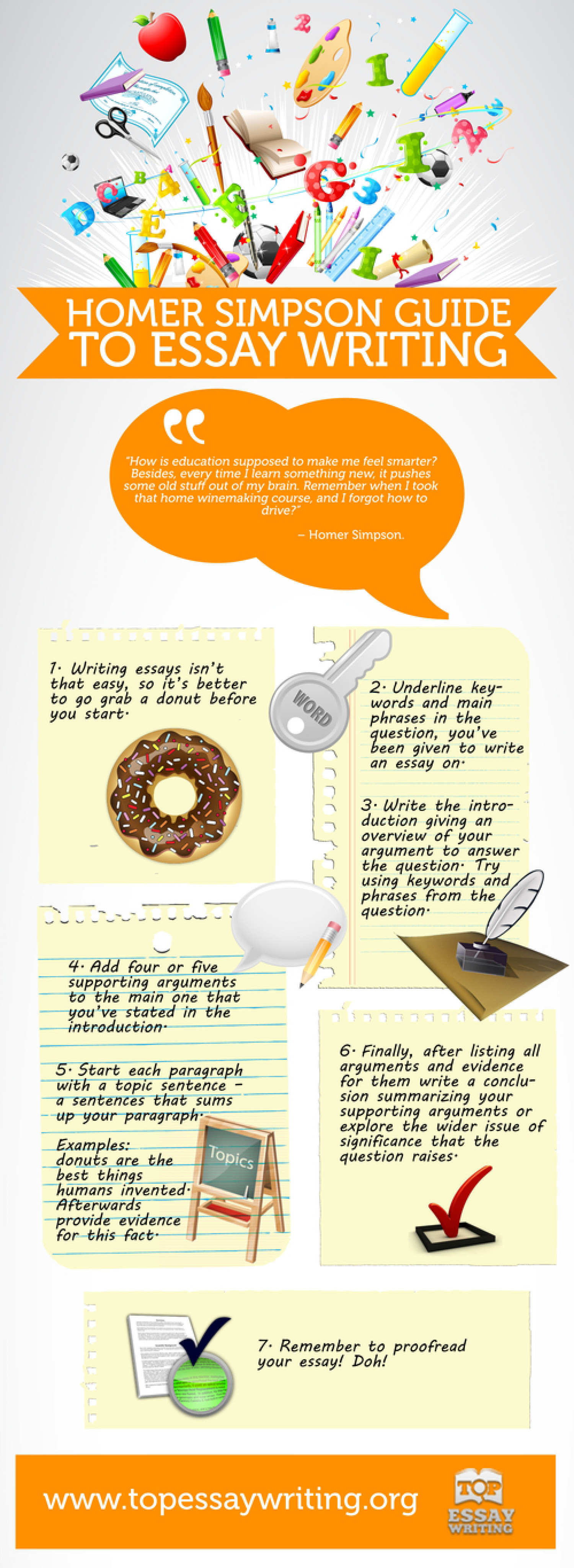 Homer Simpson Guide To Essay Writing Infographic