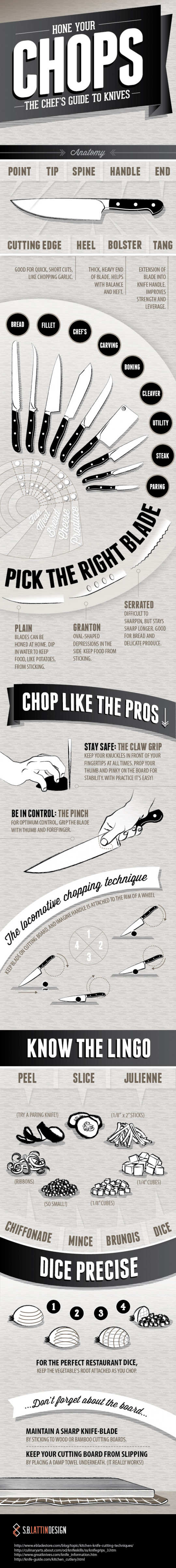 Hone Your Chops: The Chef