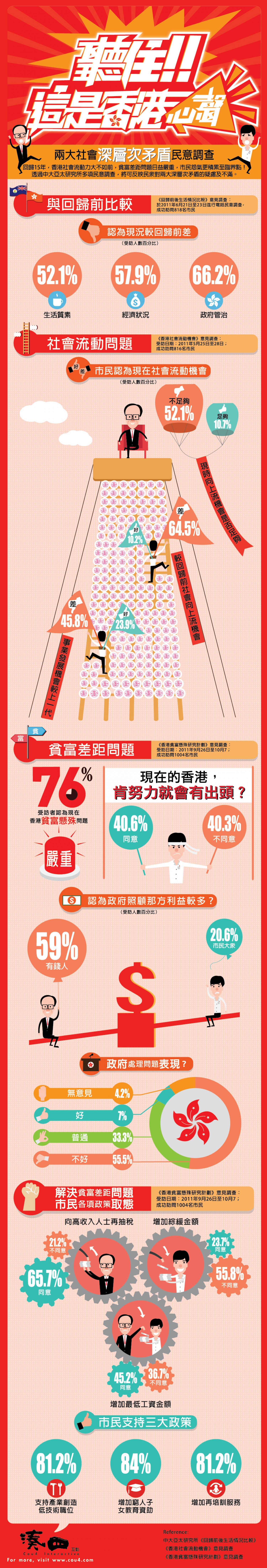Hong Kong's Deep-rooted Conflicts Infographic