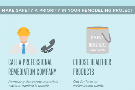 Honing in on Remodeling Hazards Infographic