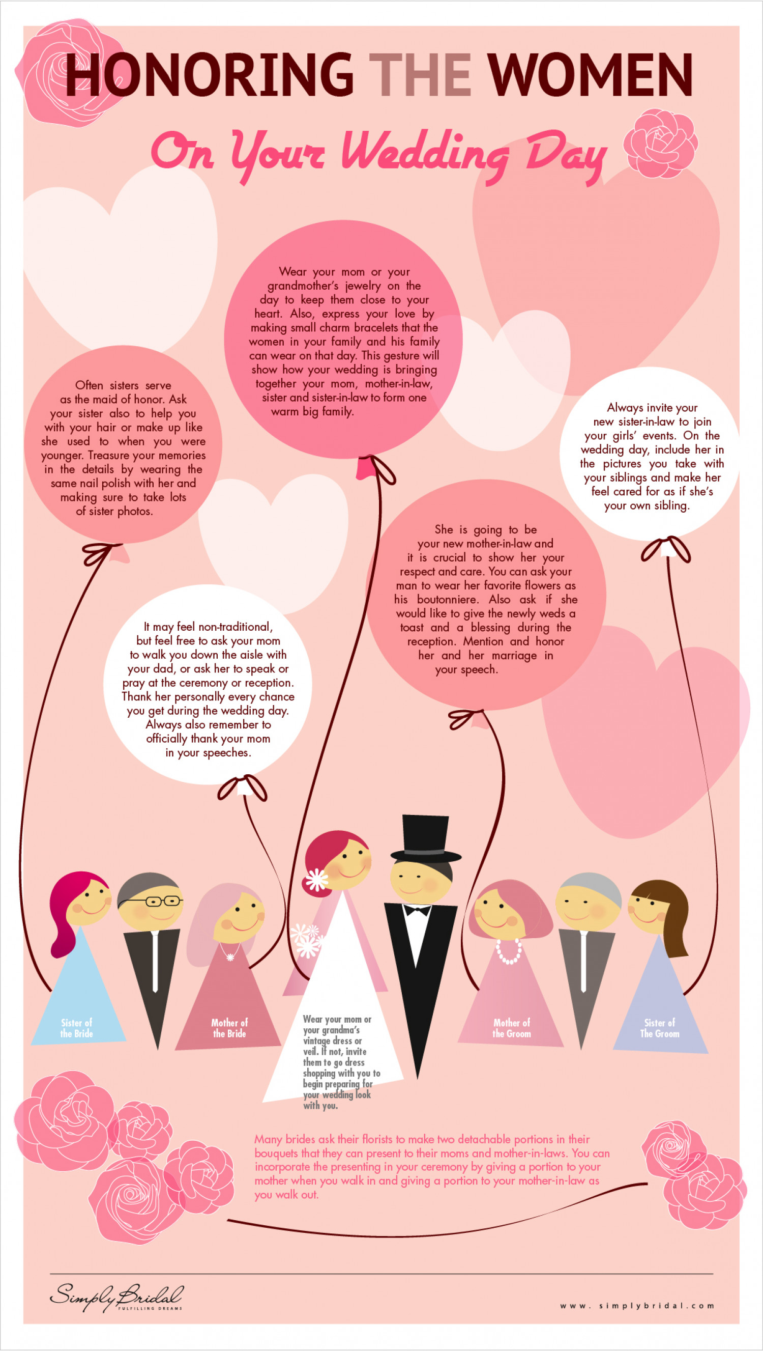 Honoring the Women of Your Family Infographic