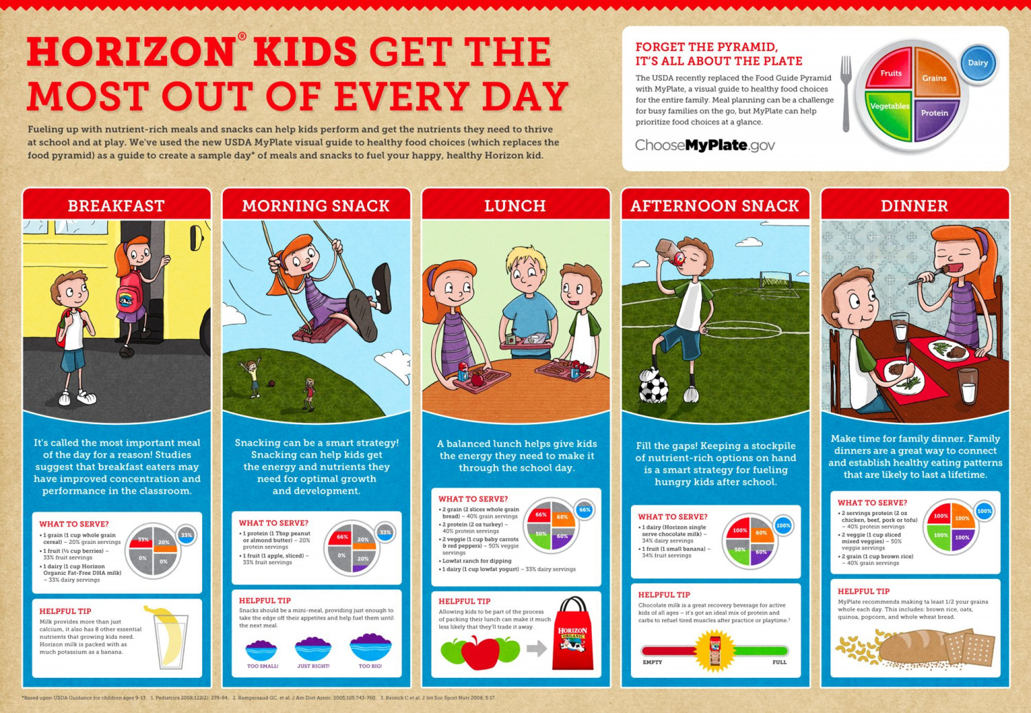 Horizon® Kids Get the Most Out of Everyday Infographic