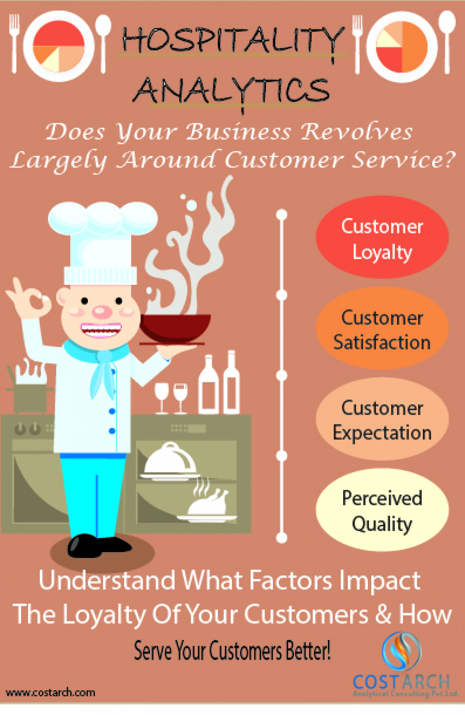 Hospitality Analytics Infographic