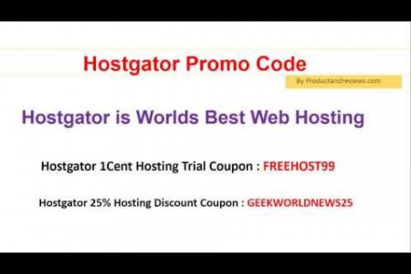 Hostgator Coupon 2014 Infographic