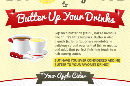 Hot Buttered Drinks Infographic