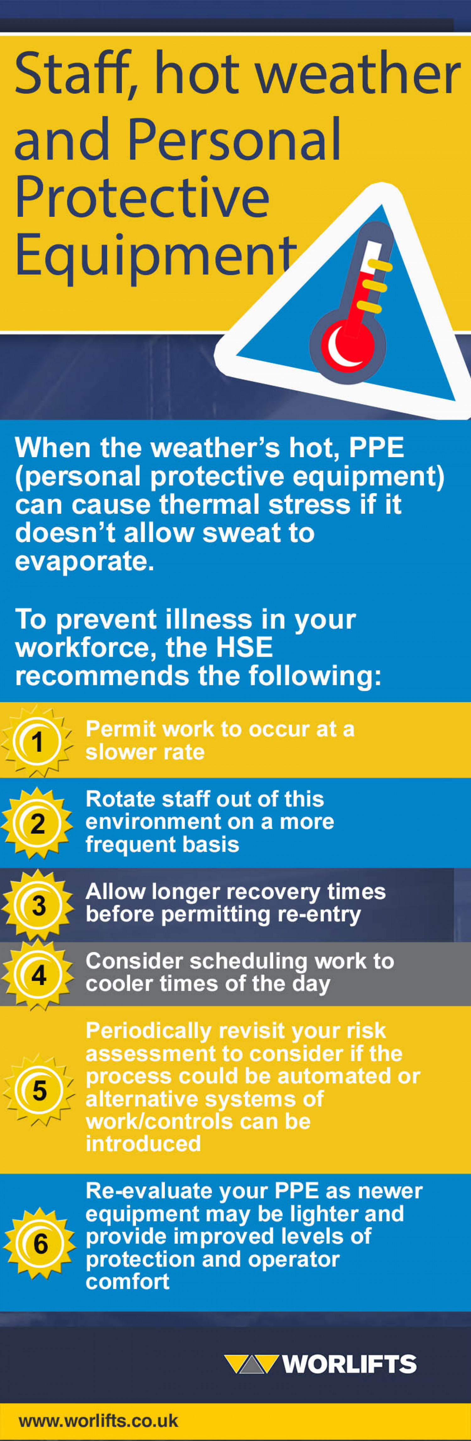 Hot weather and protective clothing - a guide Infographic