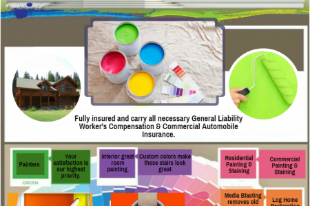 House Painting Services in Edwards Infographic