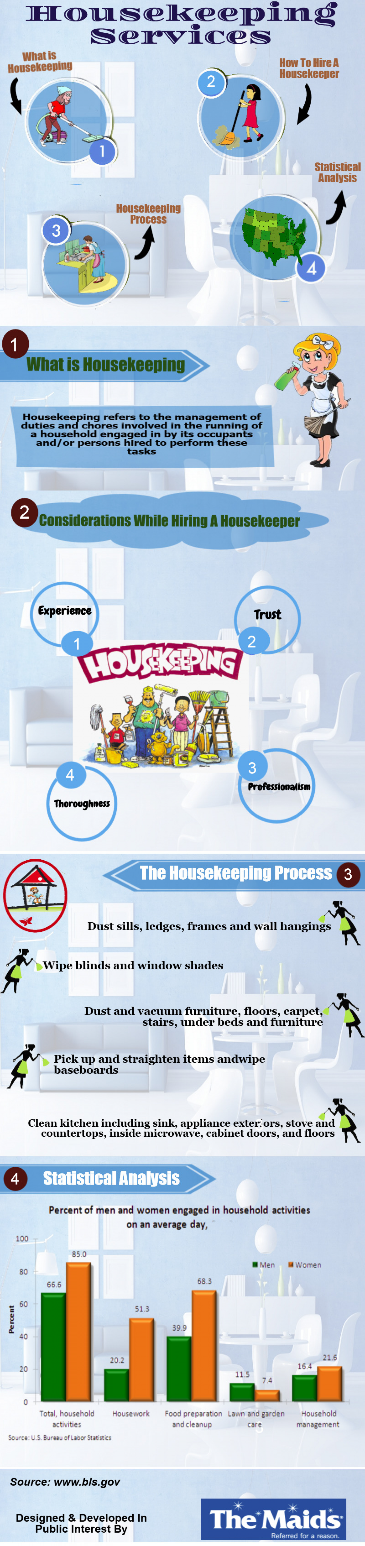Housekeeping Serivces Infographic