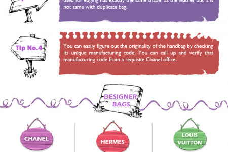 How  to buy authentic CHANEL BAG Infographic