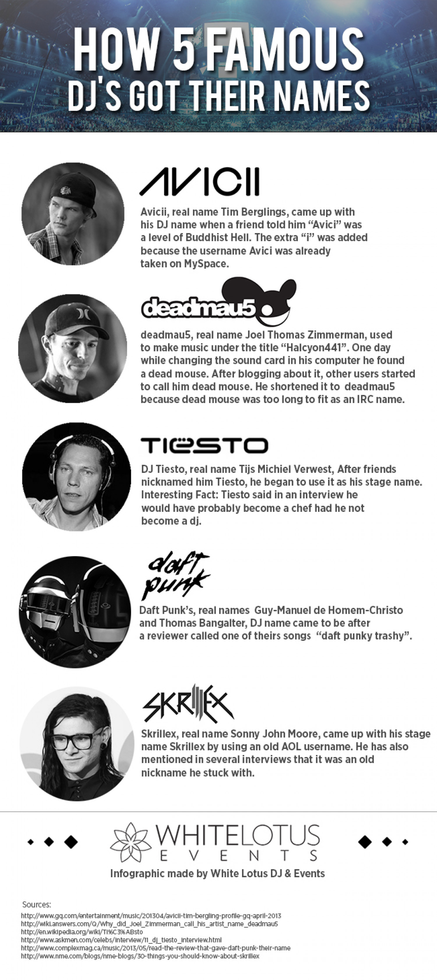 How 5 Famous DJ's Got Their Names Infographic