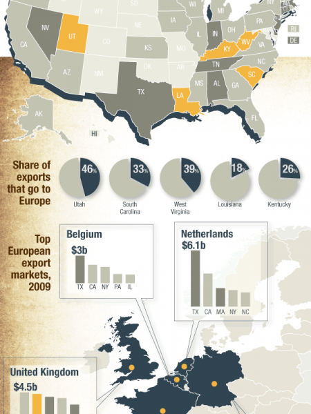 How a Europe recession could affect US states Infographic