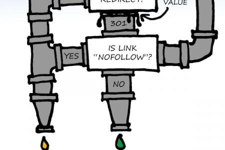 How A Link Can Help Your Website Infographic