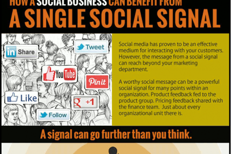 How A Social Business Can Benefit From A Single Social Signal Infographic
