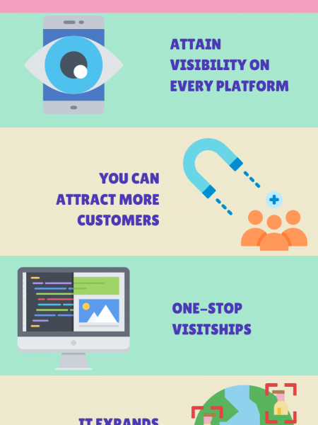 How A Website Can Benefit Your Business Infographic