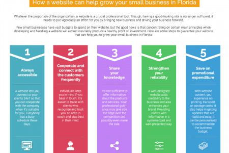 How A Website Can Help Grow Your Small Business  Infographic