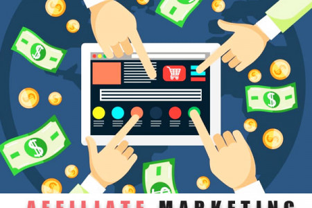 How affiliate marketing converts into money making Infographic