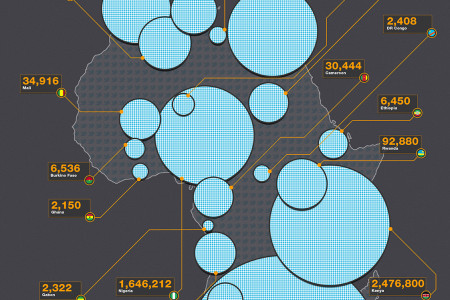 How Africa Tweets: 3 months of geo-located Tweets from Africa Infographic