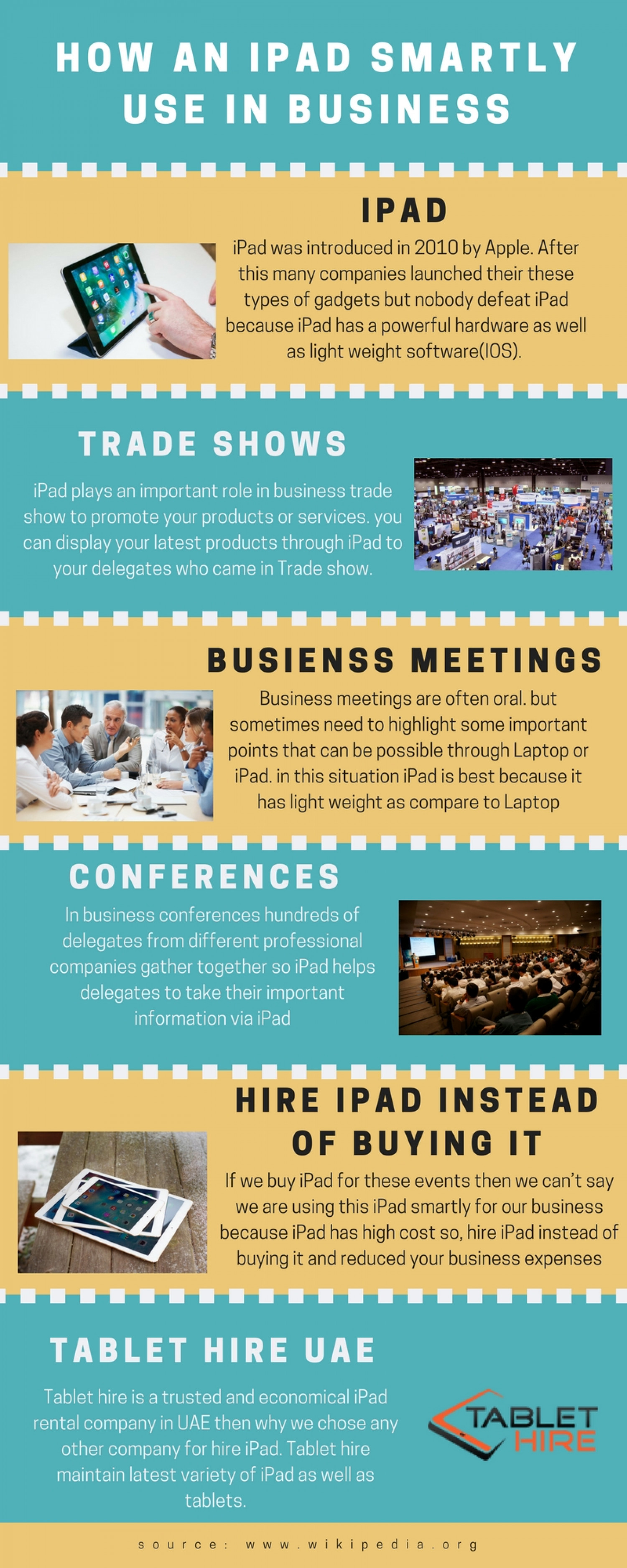 How and iPad smartly use in Business Infographic
