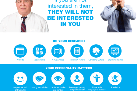How Basic Persuasion Can Help You Land the Job Infographic