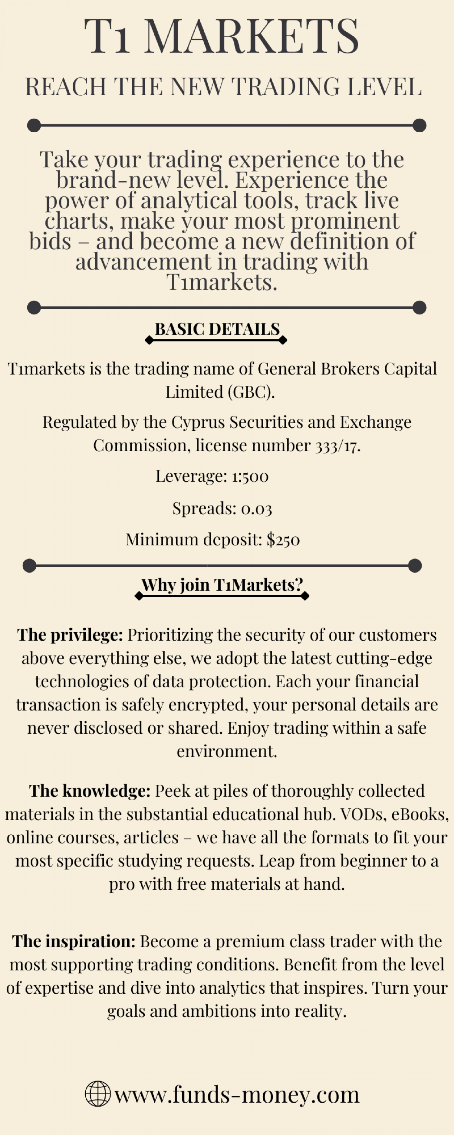 How Beneficial or Risky is Bitcoin Trading Infographic