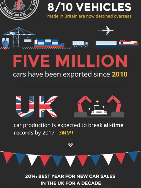How British Cars are Ruling the Roads Infographic