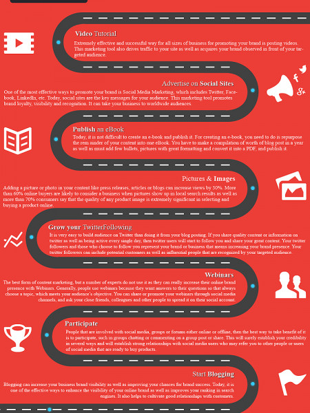 How Build Your Online Brand Presence Infographic