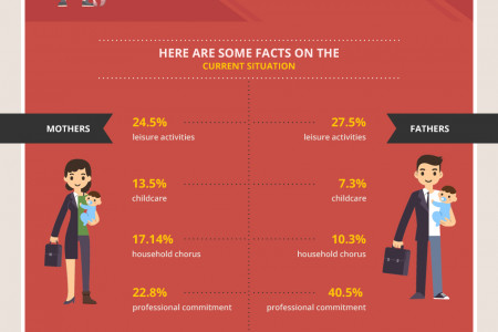 How Busy Parents Find Creative Ways to Bond? Infographic