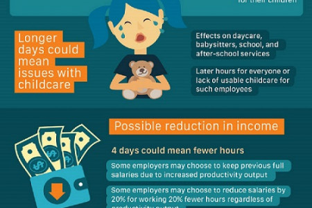 How can a 4-day working week change our lives Infographic