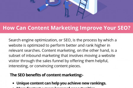 How Can Content Marketing Improve Your SEO? Infographic