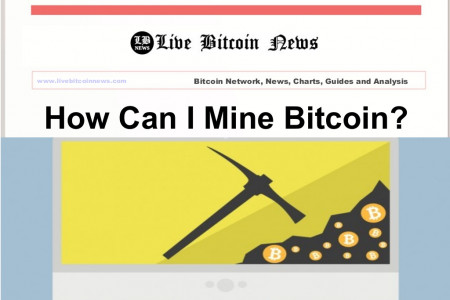 How Can I Mine Bitcoin? Infographic