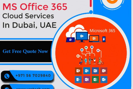 How Can I Speed Up MS Office 365 Migration Services in Dubai Infographic
