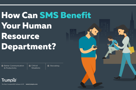 How Can SMS Benefit Your Human Resource Department?  Infographic