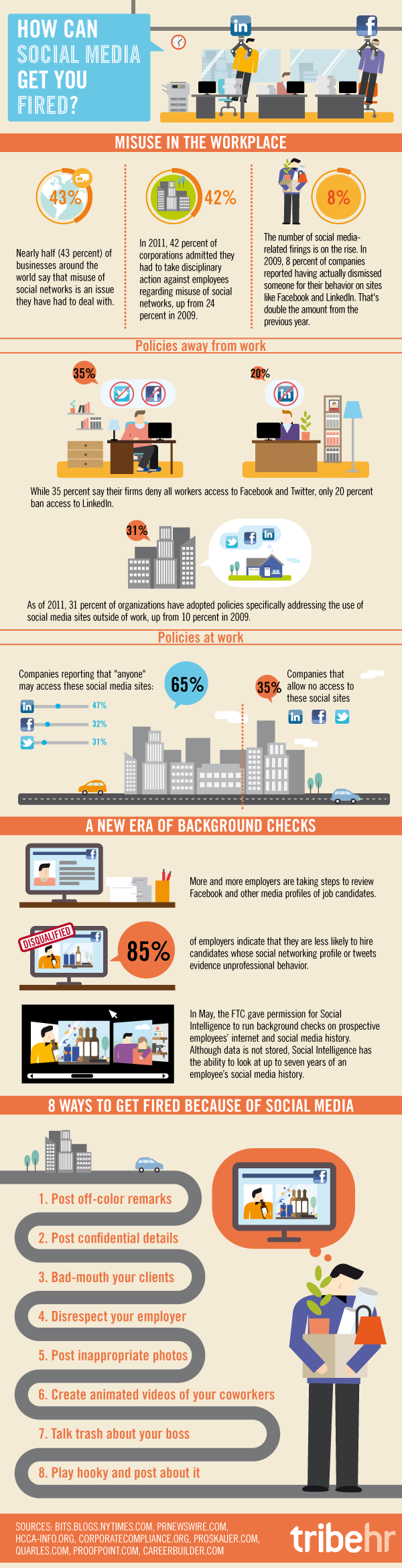 How Can Social Software Get You Fired (Infographic)