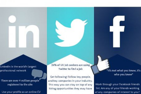 How can social media help you in your job search? Infographic