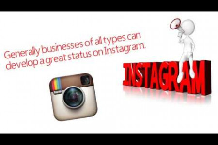 How can we use the instagram marketing software Infographic