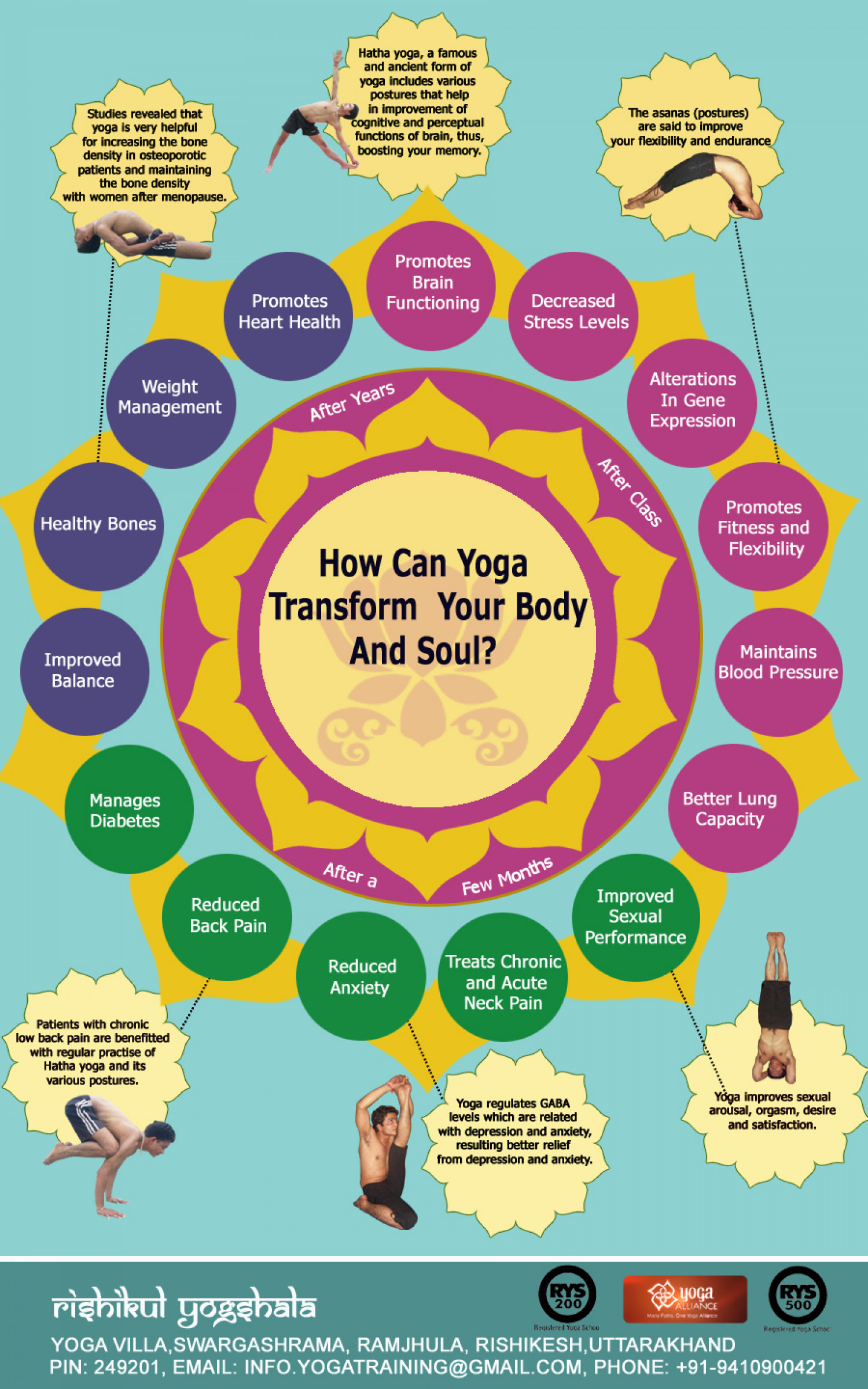 How Can Yoga Changes Your Body and Soul Infographic