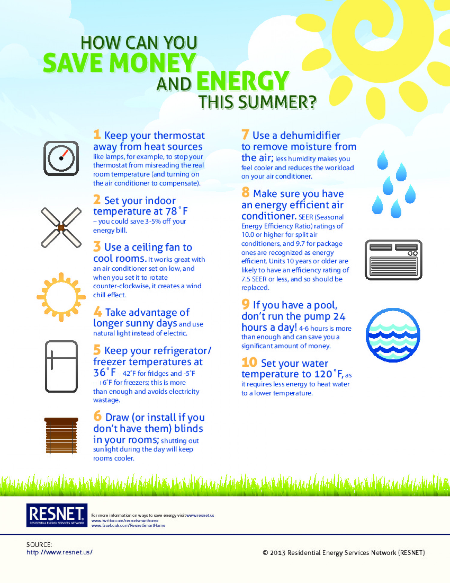 how can you save money and energy this summer visual ly