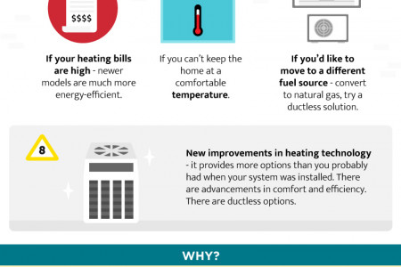 How Can You Tell If It's Time To Replace Your HVAC System Infographic