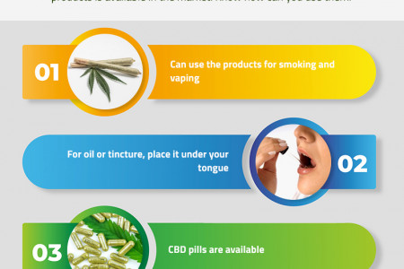 How Can You Use CBD-Products Infographic