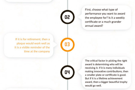 How Choose the Right Corporate Awards? Infographic